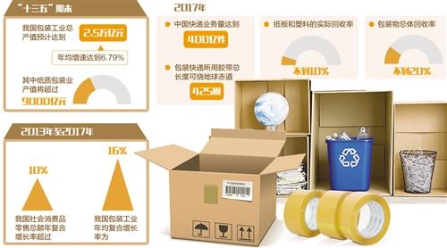 中国经济有底气信心足