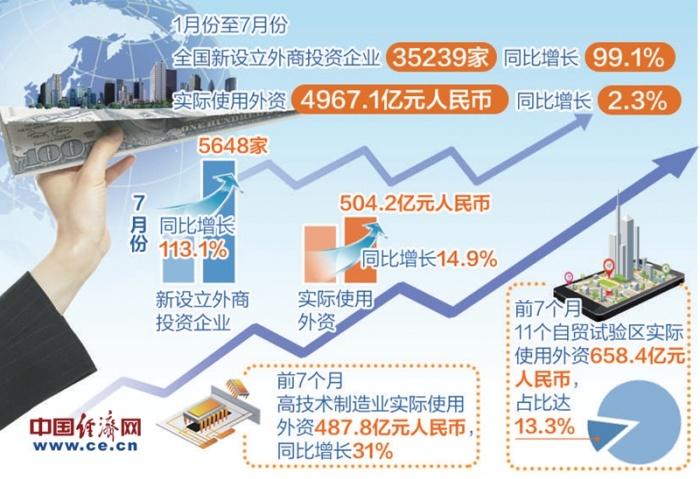 中国经济长期向好的基本面没有变
