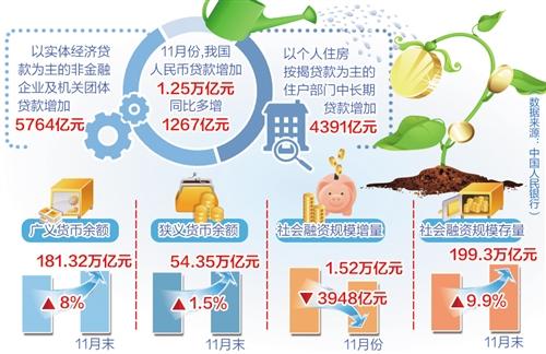 农行南宁国贸支行贷款增量创新高