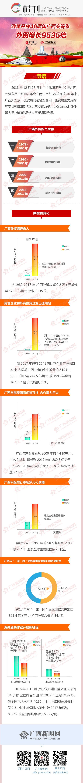 [桂刊]改革开放40周年广西交答卷 外贸增长9535倍