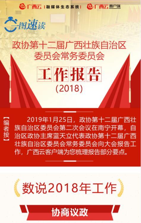 一图速读|政协第十二届极速大发时时彩壮族自治区委员会常务委员会工作报告(2018)