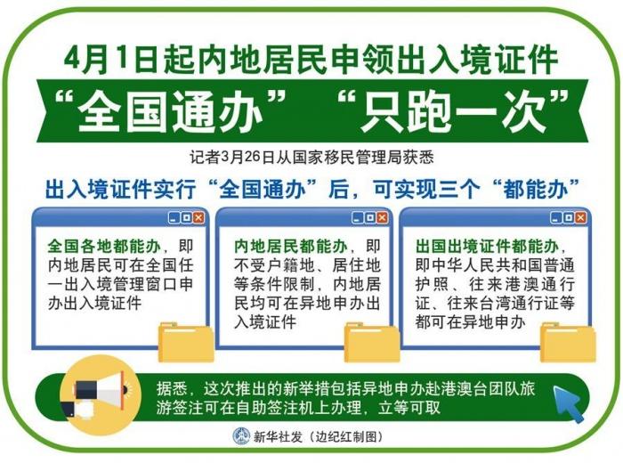 4月1日起内地居民申领出入境证件��全国通办��