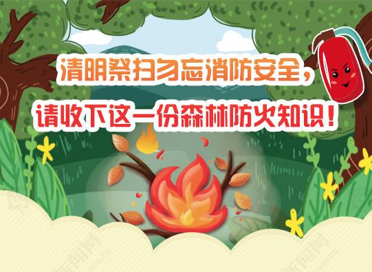 【圖解】清明祭掃,請收下這一份森林防火知識!
