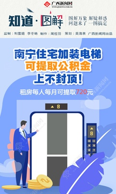 南寧住宅加裝電梯可提取公積金 不封頂