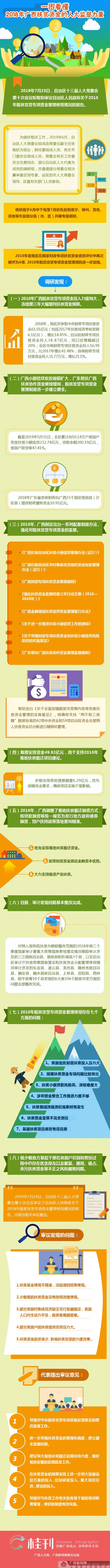 【桂刊】广西扶贫资金的人大监督力量