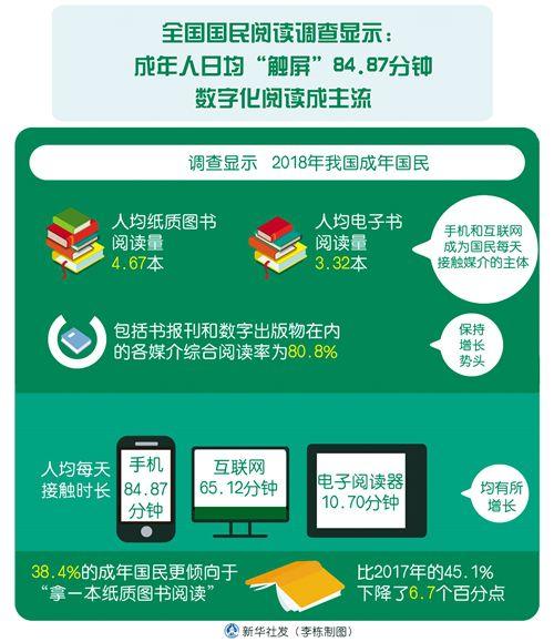 5G:打开数字阅读大市场