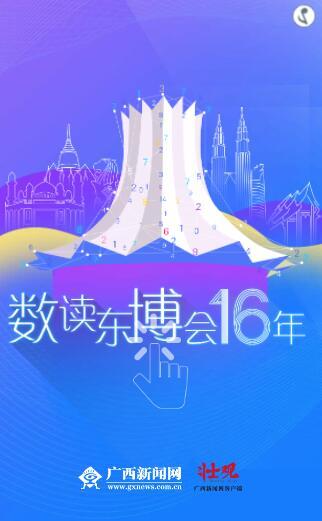 H5 | 数读东博会16年