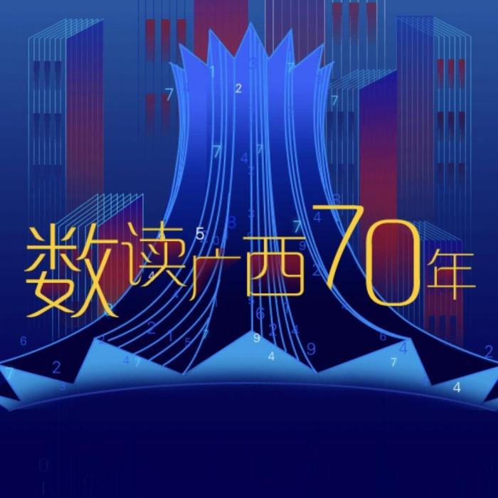 H5丨大数据看平安棋牌电子游戏70年巨变