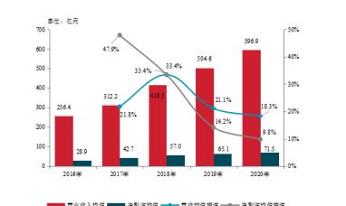 报告:房地产百强企业市场份额超六成