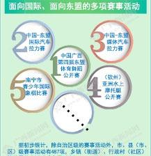 [图解]广西体育节28项重点赛事预告