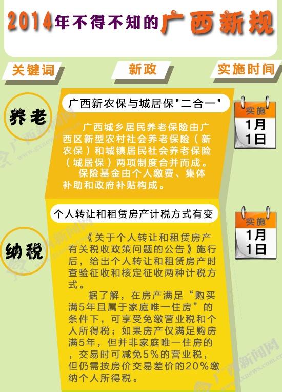 [桂刊]2014年不得不知的广西新规
