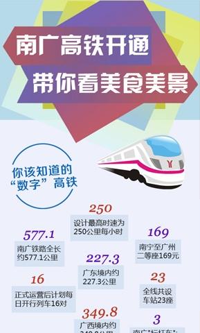 [桂刊]南广高铁开通 带你看美食美景