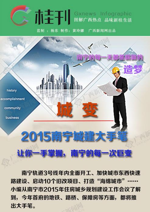 [桂刊]2015南宁城建将出大手笔