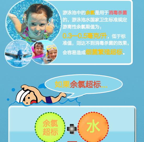 """[图解]去游泳池嗨皮咋知道卫生不?支招:""""五看一闻"""""""