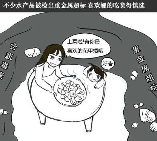 [新桂漫画]水产品暗藏氯霉素和重金属镉令人惊心