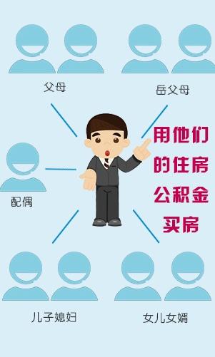 广西公积金新政:岳父母女儿女婿可帮买房