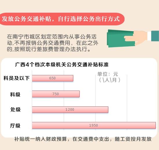 广西实施本级机关公务用车制度改革