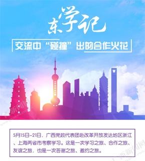 """东学记——交流中""""碰撞""""出的合作火花"""