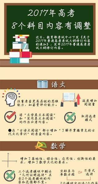 [桂刊]2017年高考8个科目内容有调整