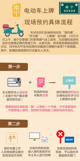 [图解]南宁电动车上牌现场预约具体流程