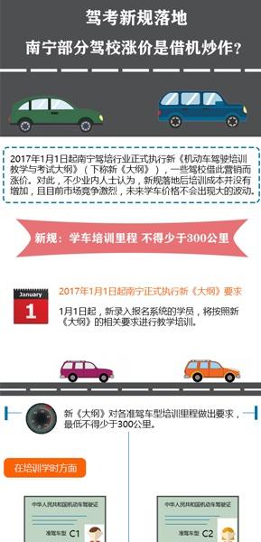 【桂刊】南宁部分驾校涨价是炒作?