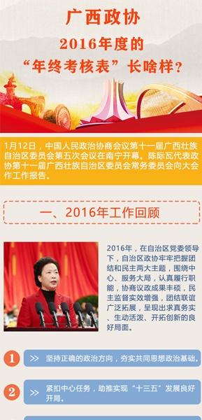 """广西政协2016年的""""年终考核表""""长啥样"""