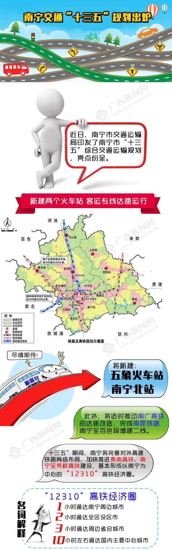 """【桂刊】南宁交通""""十三五""""规划出炉"""