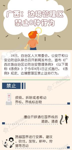 【桂刊】广西:边境管理区禁止8种行为