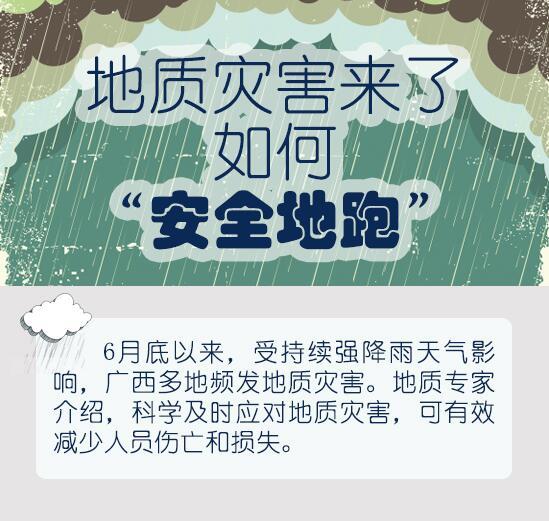 """【知道·图解】地质灾害来了 如何""""安全的跑"""""""