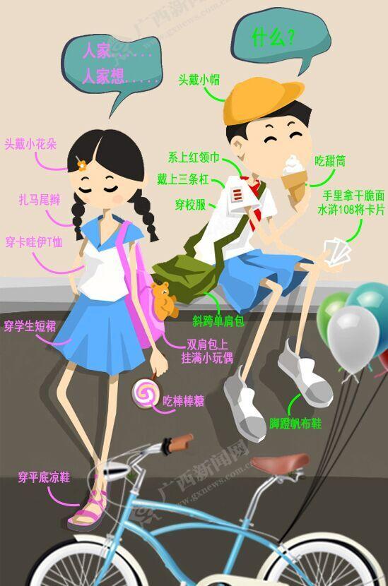 """【图解】六一大龄儿童""""装嫩""""指南"""