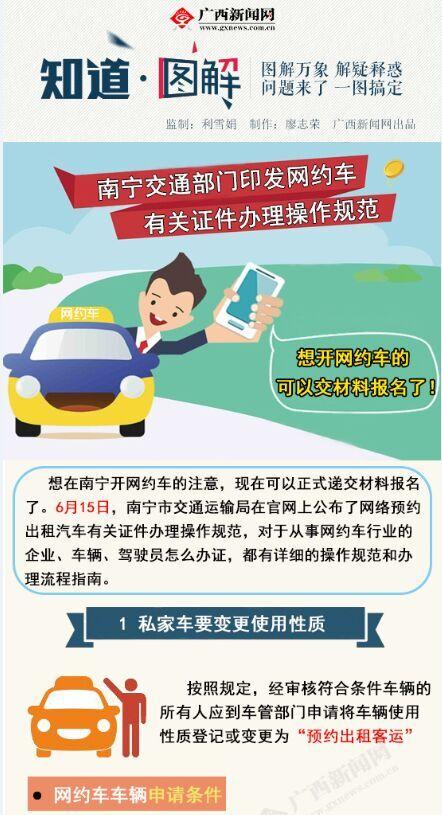 【图解】南宁市交通部门印发网约车有关证件办理操作规范