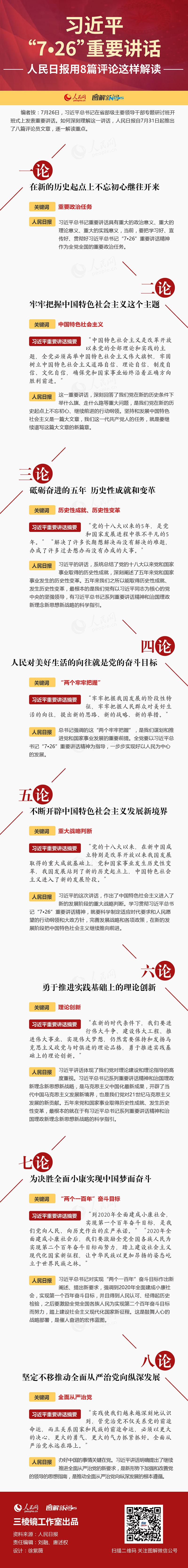 """图解:习近平""""7・26""""重要讲话,人民日报用8篇评论这样解读"""