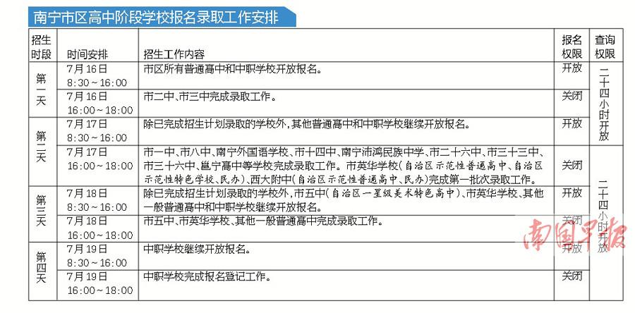 7月13日焦点图:南宁一施工路段水管又遭挖爆