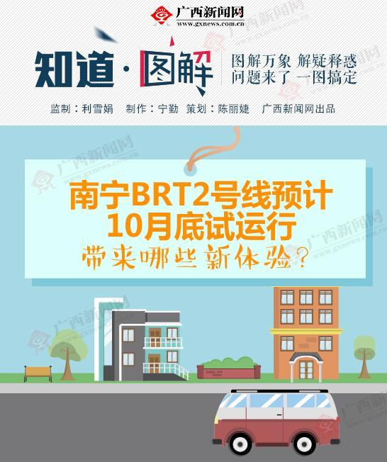 南宁BRT2号线将试运行 带来哪些新体验?