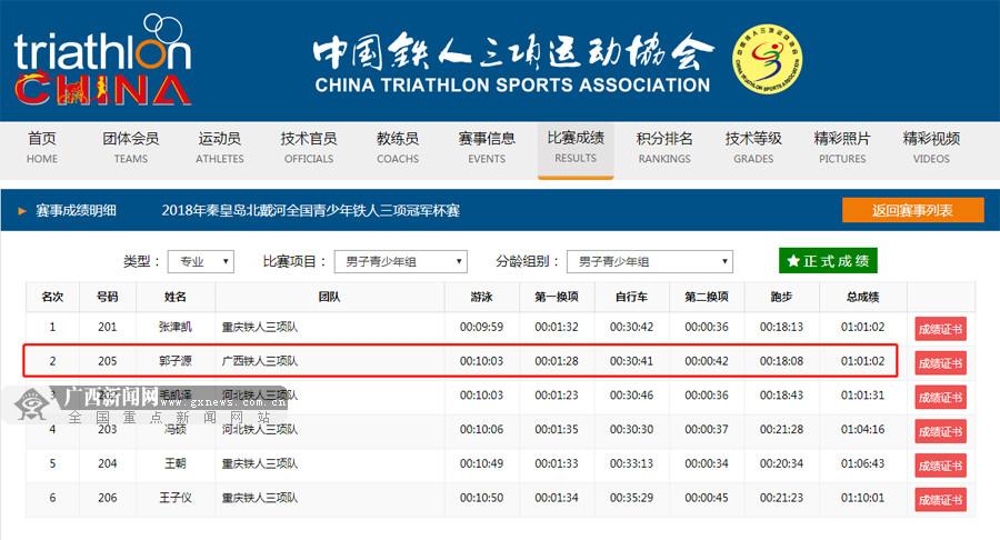 2018全国青少年铁人三项冠军杯赛:广西小将获银牌