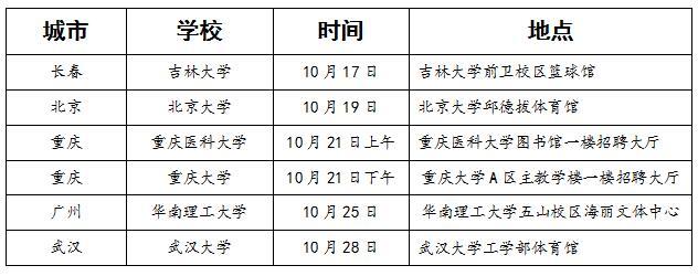 广西组织数百家机关企事业单位赴北京等5地揽才