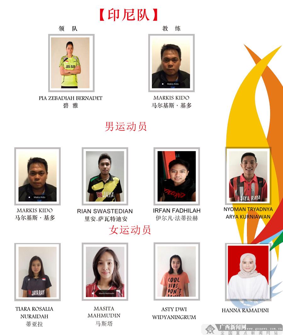 2018中国-东盟城市羽毛球混合团体赛球员名单公布