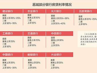 2月20日焦点图:手机pt电子技巧多家银行下调房贷利率