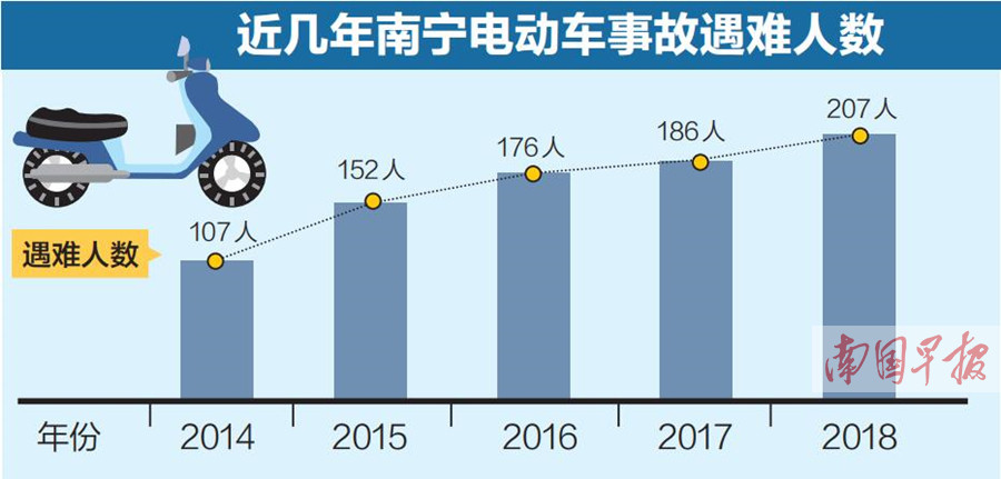 3月18日焦点图:南宁海绵城市建设带来环境大变化