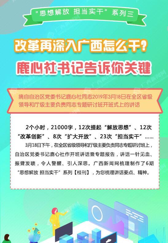 【桂刊】改革再深入广西怎么干?鹿心社书记告诉你关键