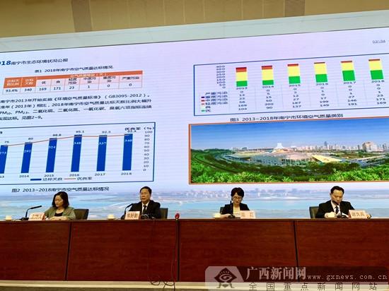 南宁市区生态环境质量状况全面达标