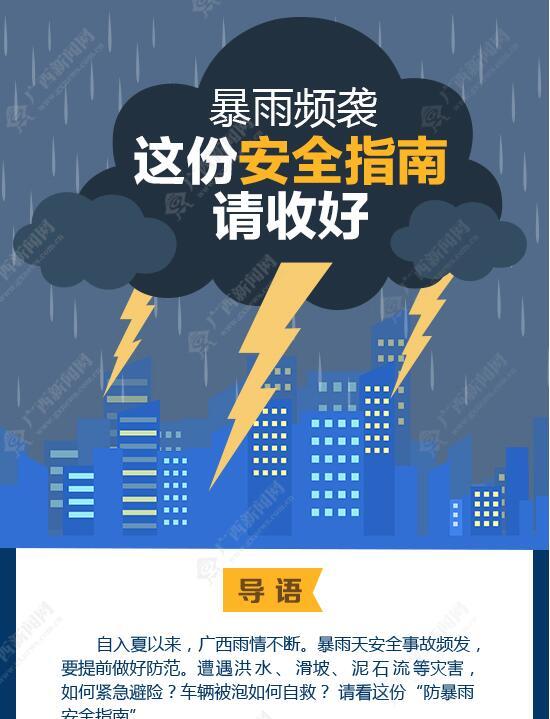 【知道·图解】暴雨频袭 这份安全指南请收好