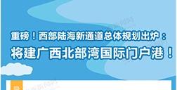 重磅!西部陆海新通道总体规划出炉:将建广西北部湾国际门户港!