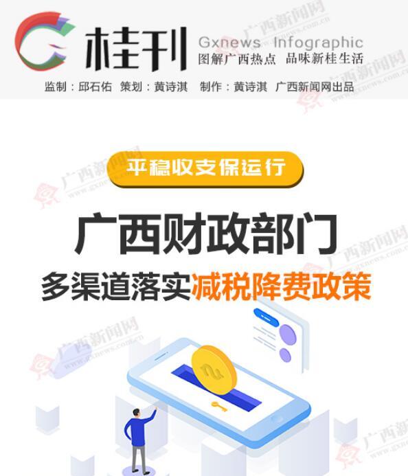 【图解】平稳收支保运行:广西财政部门多渠道落实减税降费政策