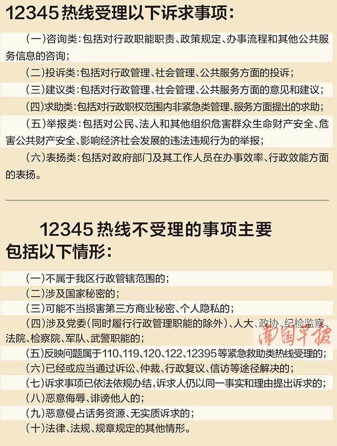 """10月26日焦点图:咨询投诉举报打哪个电话?""""12345""""!"""