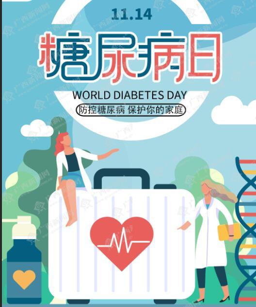 """【图解】联合国糖尿病日丨小心""""富贵病""""找上你"""