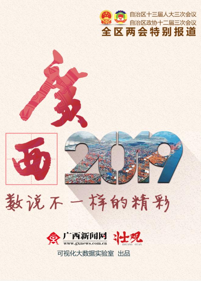 H5 | 广西2019,数说不一样的精彩