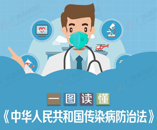 一图读懂《中华人民共和国传染病防治法》