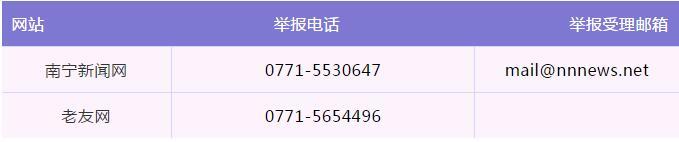 南宁公布网络违法和不良信息举报方式