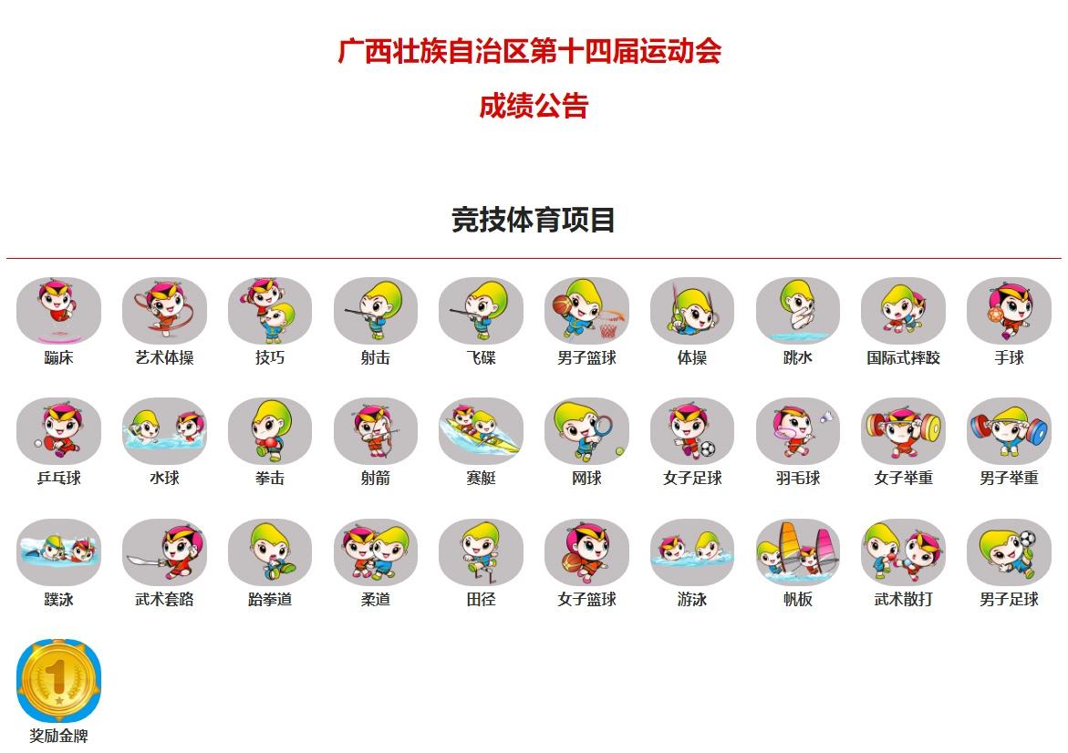 广西壮族自治区第十四届运动会成绩公告